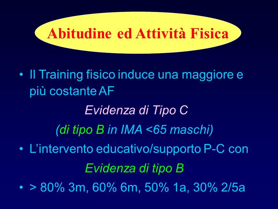 Tolleranza allo sforzo 2 Programma: sedute 20-40, a FC 70-85%, 3/w per 8 -12 w (sei mesi se Scompenso) ergometri + calistenici training di resistenza