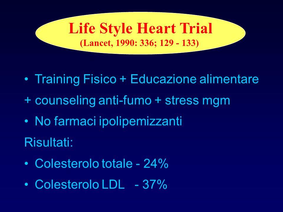 Profilo Lipidico Lintervento multifattoriale è efficace Evidenza di tipo A Il Training fisico non è efficace Evidenza di tipo B