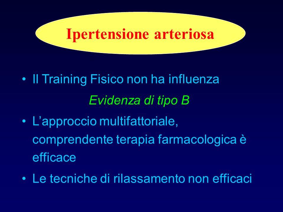 Life Style Heart Trial (Lancet, 1990: 336; 129 - 133) Training Fisico + Educazione alimentare + counseling anti-fumo + stress mgm No farmaci ipolipemi