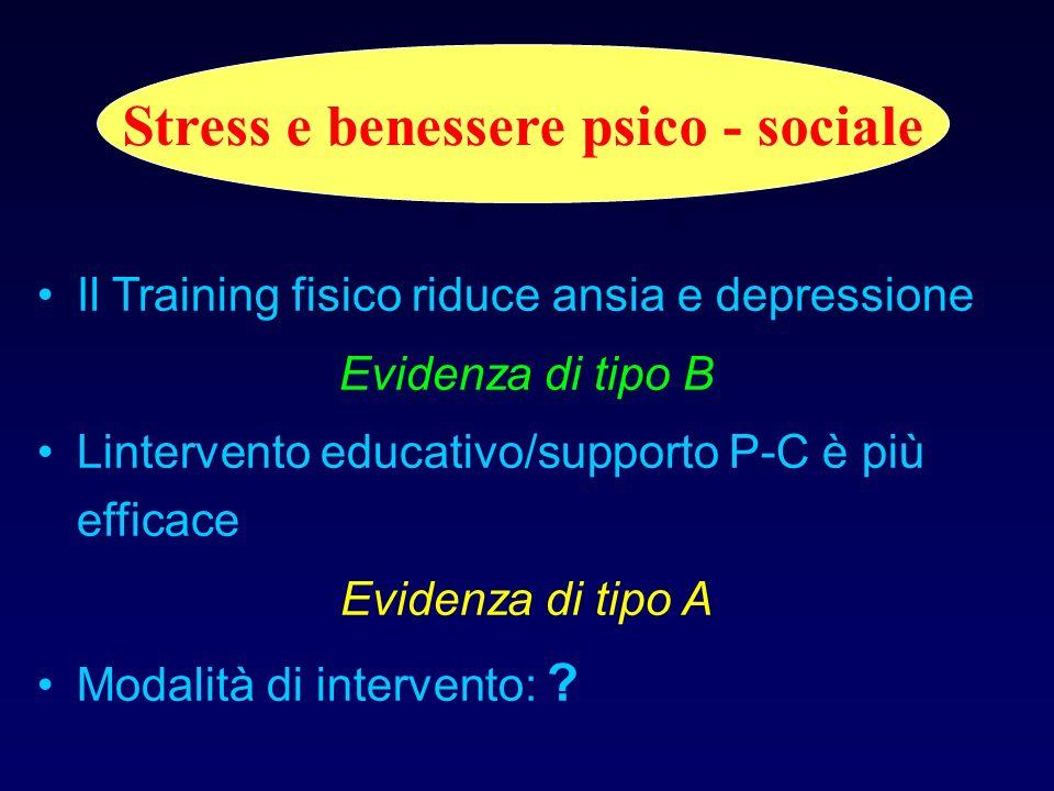 Ipertensione arteriosa Il Training Fisico non ha influenza Evidenza di tipo B Lapproccio multifattoriale, comprendente terapia farmacologica è efficac