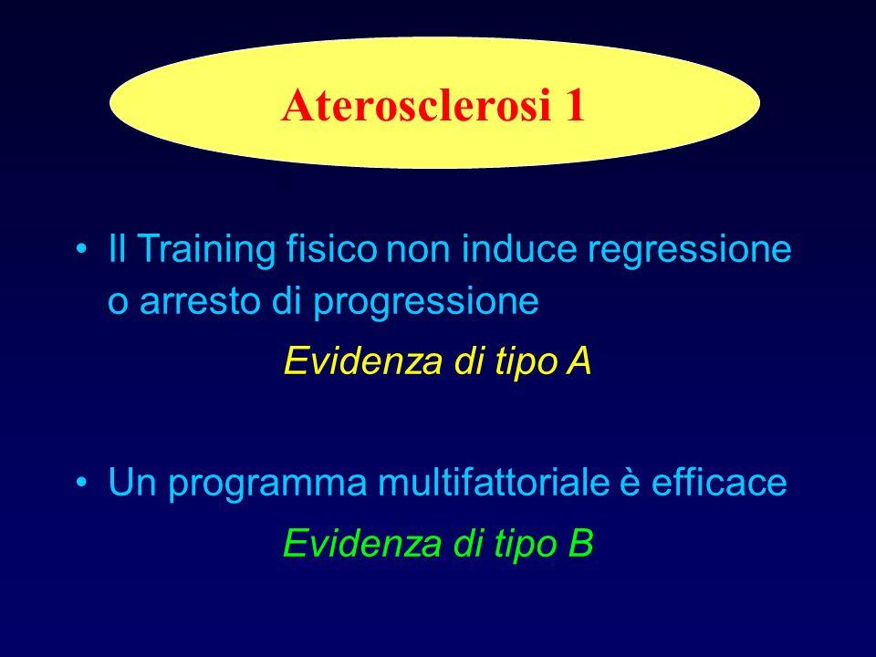 Sintomi Il Training fisico riduce angina Evidenza di tipo B Il Training fisico riduce la dispnea Evidenza di tipo A Lintervento multifattoriale è effi