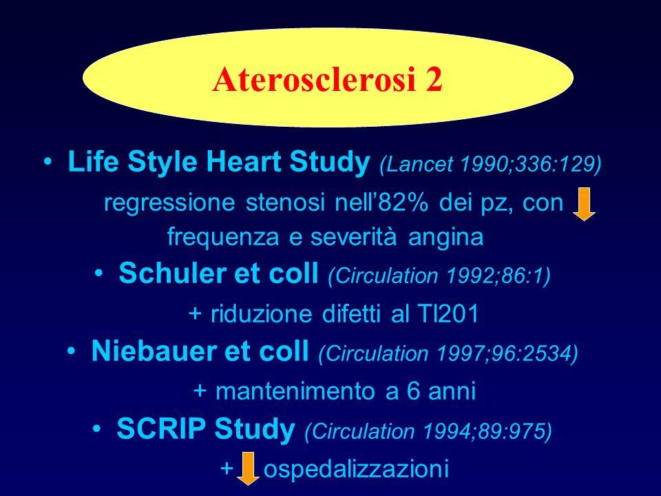 Aterosclerosi 1 Il Training fisico non induce regressione o arresto di progressione Evidenza di tipo A Un programma multifattoriale è efficace Evidenz