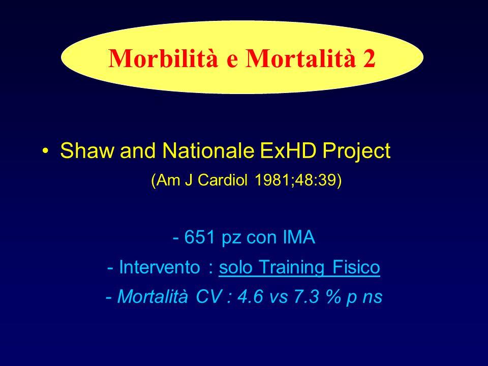 Morbilità e Mortalità 1 Kallio et coll (Lancet 1979;24:1091) - 375 pz con IMA - Intervento Multifattoriale Intensivo - Mortalità CV a 3a: 18.6 vs 29.4