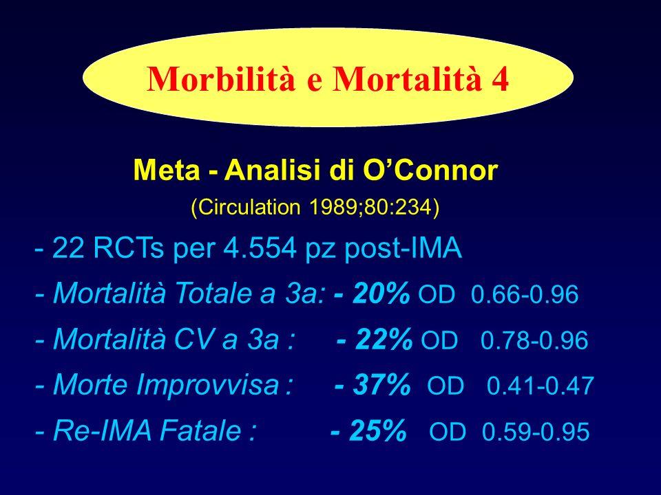 Morbilità e Mortalità 3 Meta - Analisi di Oldridge (JAMA 1988;260:945) - 10 RCTs per 4.347 pz post-IMA età<71a - Mortalità Totale: 12.9 vs 16.1 (- 24%