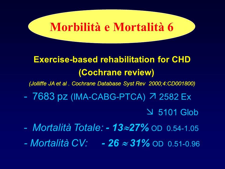 Morbilità e Mortalità 5 Meta - Analisi di Bobbio (G Ital Cardiol 1989;19:1059) - 8 RCTs per 2260 pz post-IMA - Mortalità Totale: - 32% p<.002 OD 0.53-
