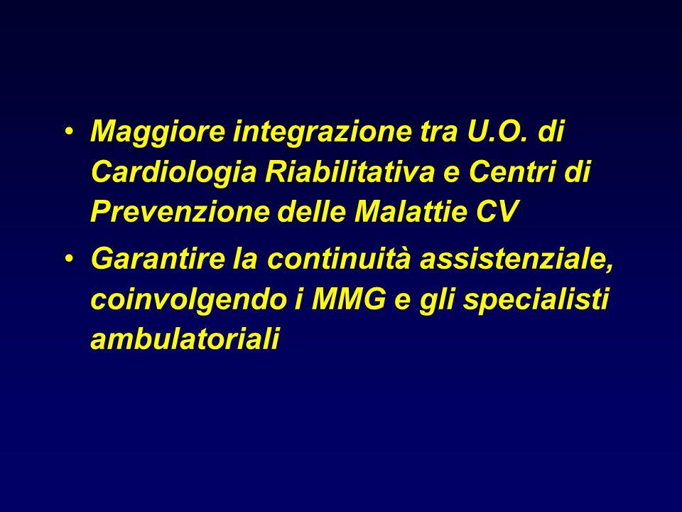 Intervento sistematico in tutti i pazienti cardiopatici orientato alla prevenzione secondaria e alla qualità della vita Cardiologia Riabilitativa Cent