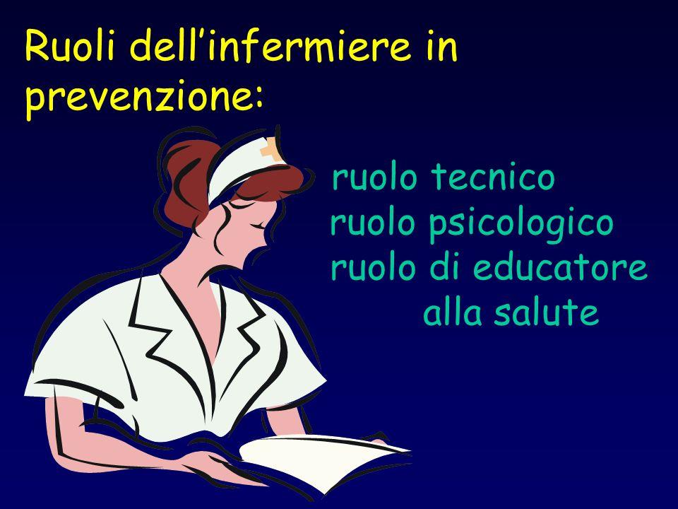 Ruolo dellinfermiere nella prevenzione Linfermiere professionale può intervenire in tutte le strategie di prevenzione codificate dallOMS nel 1982 e ri