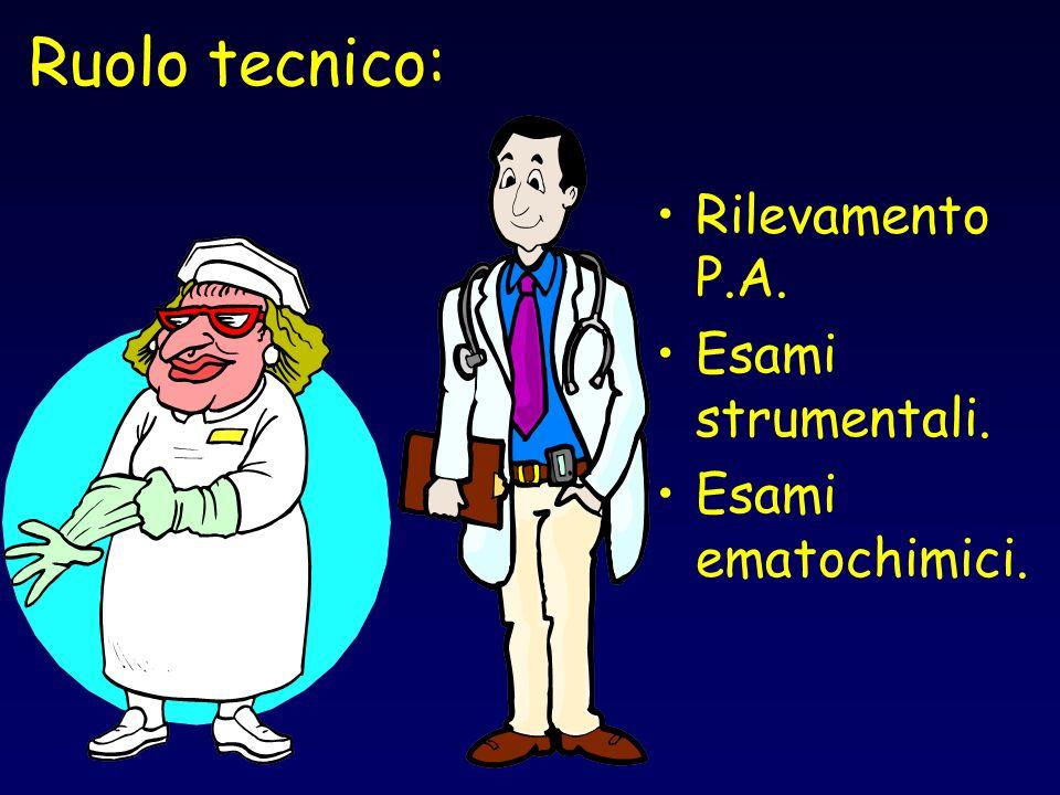 ruolo tecnico ruolo psicologico ruolo di educatore alla salute Ruoli dellinfermiere in prevenzione: