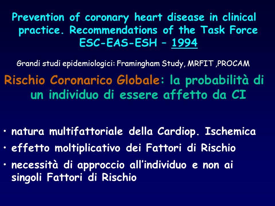Morbilità e Mortalità 1 Kallio et coll (Lancet 1979;24:1091) - 375 pz con IMA - Intervento Multifattoriale Intensivo - Mortalità CV a 3a: 18.6 vs 29.4% p<.02 - Morte Improvvisa: 5.8 vs 14.4% p<.01 Hamalainen et coll (Eur Heart J 1989;10-55) - Mortalità CV a 10a: 35.1 vs 47.1% p<.02 - Morte Improvvisa: 2.8 vs 23% p=.01