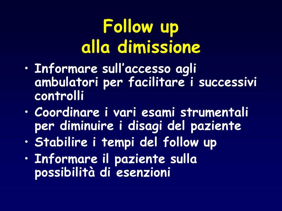 Follow-up alla dimissione Informare il paziente sui fattori di rischio e aiutarlo ad identificare i suoi fattori di rischio Discutere gli obiettivi de