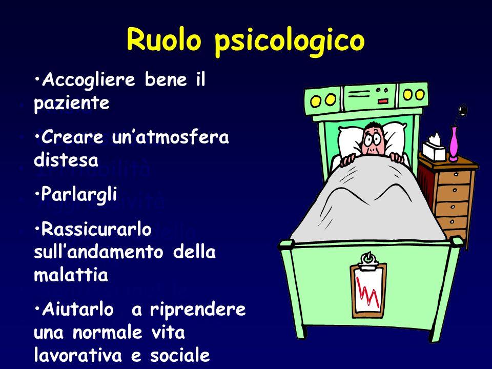 Follow up ruolo degli infermieri Aggiornamento della cartella Numero verde gestito dagli II. PP per la continuità assistenziale Linee di comunicazione