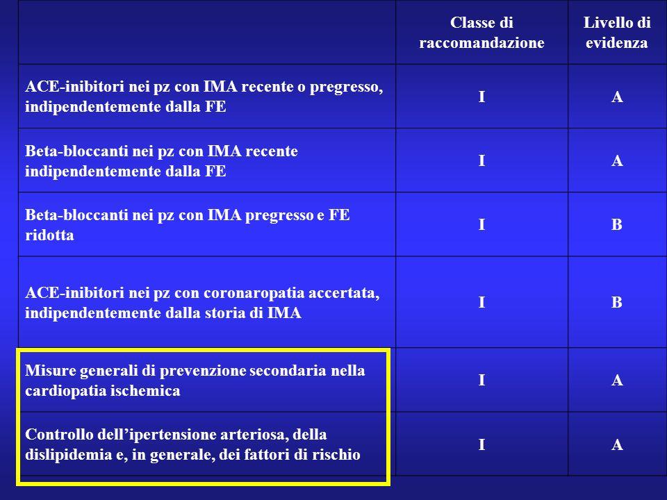 Classe di raccomandazione Livello di evidenza ACE-inibitori nei pz con IMA recente o pregresso, indipendentemente dalla FE IA Beta-bloccanti nei pz co