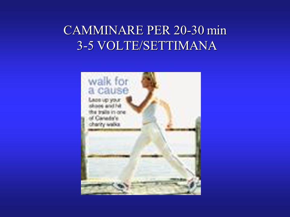 CAMMINARE PER 20-30 min 3-5 VOLTE/SETTIMANA