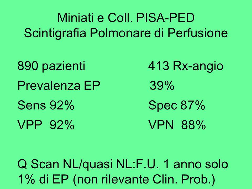 Miniati e Coll. PISA-PED Scintigrafia Polmonare di Perfusione 890 pazienti 413 Rx-angio Prevalenza EP 39% Sens 92% Spec 87% VPP 92% VPN 88% Q Scan NL/