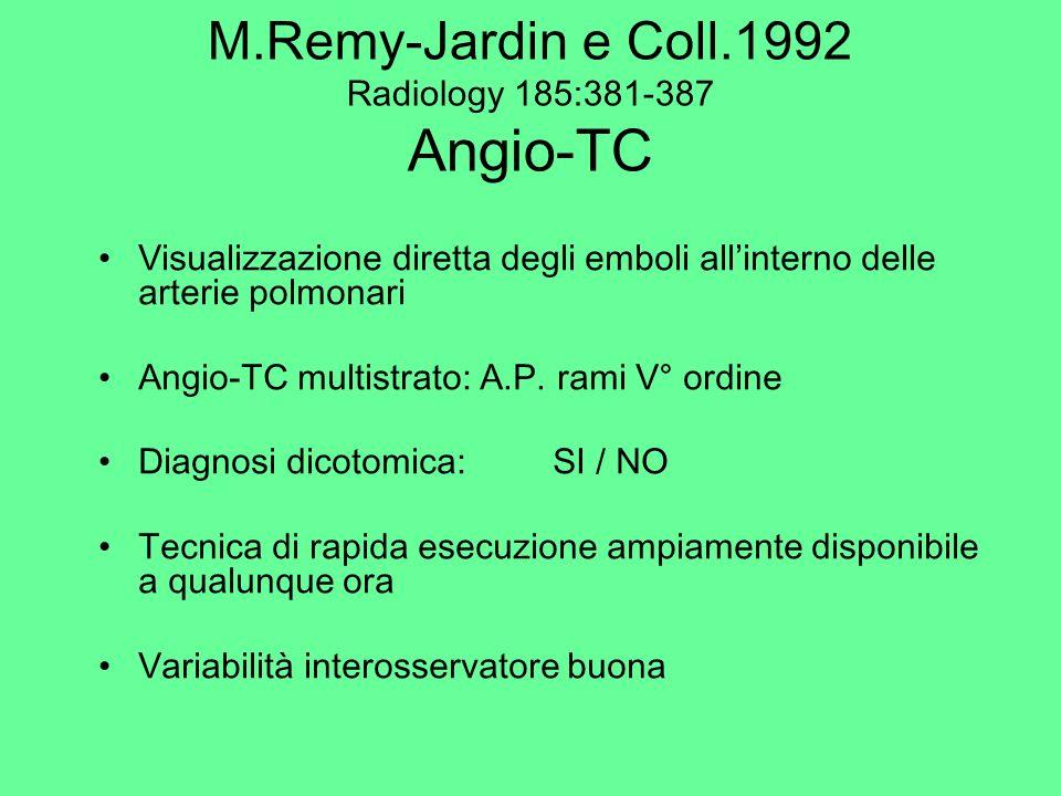M.Remy-Jardin e Coll.1992 Radiology 185:381-387 Angio-TC Visualizzazione diretta degli emboli allinterno delle arterie polmonari Angio-TC multistrato: