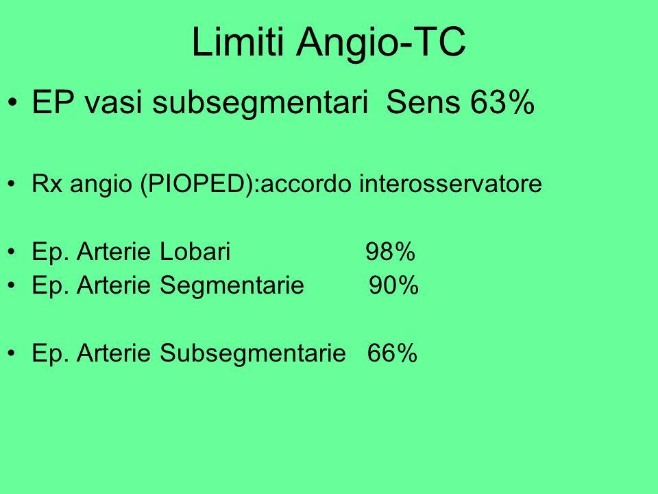 Limiti Angio-TC EP vasi subsegmentari Sens 63% Rx angio (PIOPED):accordo interosservatore Ep. Arterie Lobari 98% Ep. Arterie Segmentarie 90% Ep. Arter