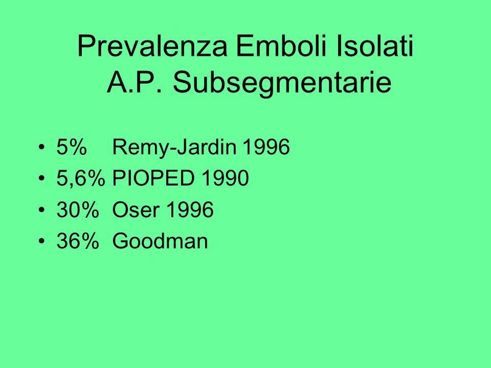 Prevalenza Emboli Isolati A.P. Subsegmentarie 5% Remy-Jardin 1996 5,6% PIOPED 1990 30% Oser 1996 36% Goodman