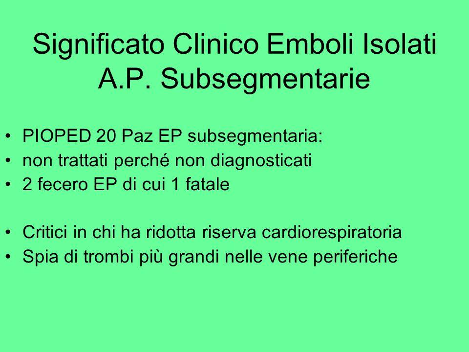 Significato Clinico Emboli Isolati A.P. Subsegmentarie PIOPED 20 Paz EP subsegmentaria: non trattati perché non diagnosticati 2 fecero EP di cui 1 fat