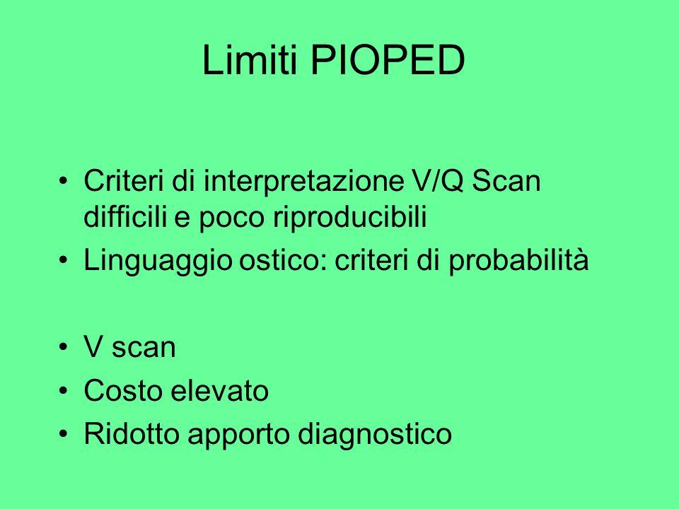 Limiti PIOPED Criteri di interpretazione V/Q Scan difficili e poco riproducibili Linguaggio ostico: criteri di probabilità V scan Costo elevato Ridott