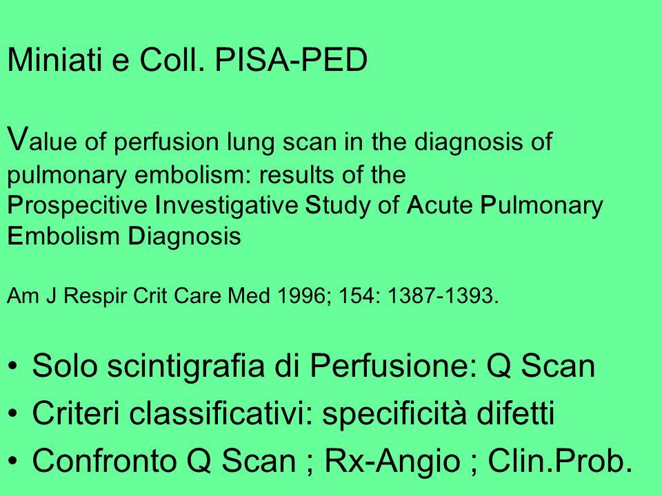 J.D.Prolongo e Coll. Univ. Hosp.