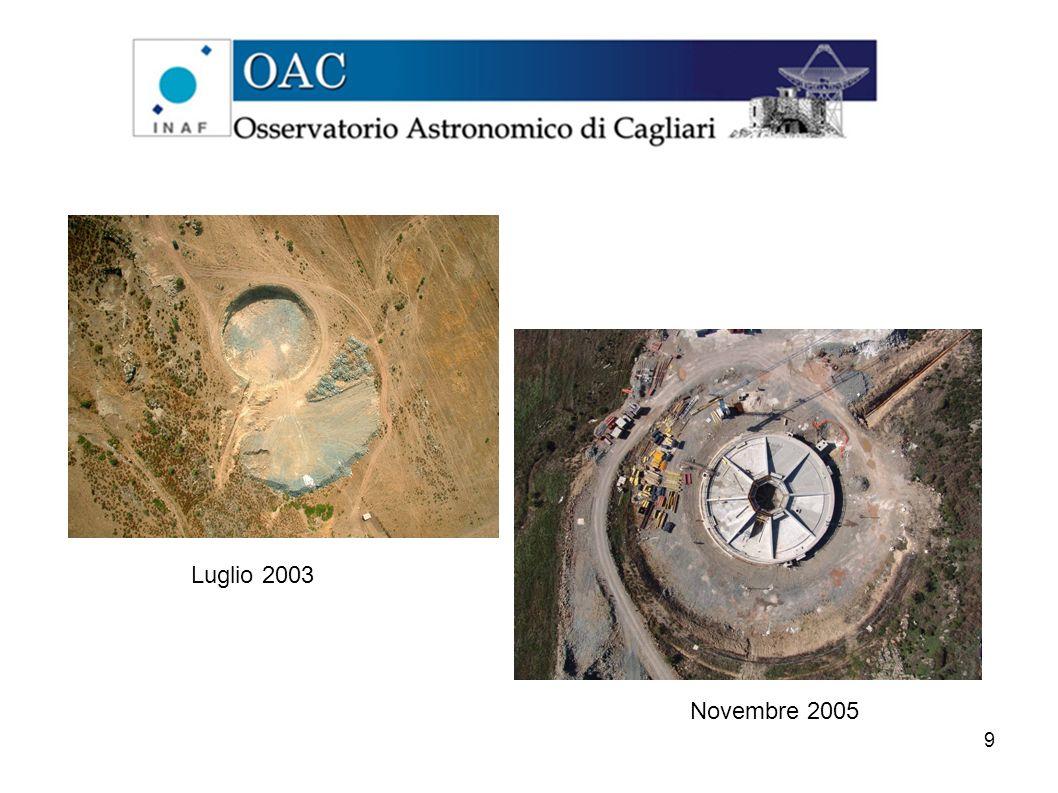 9 Novembre 2005 Luglio 2003