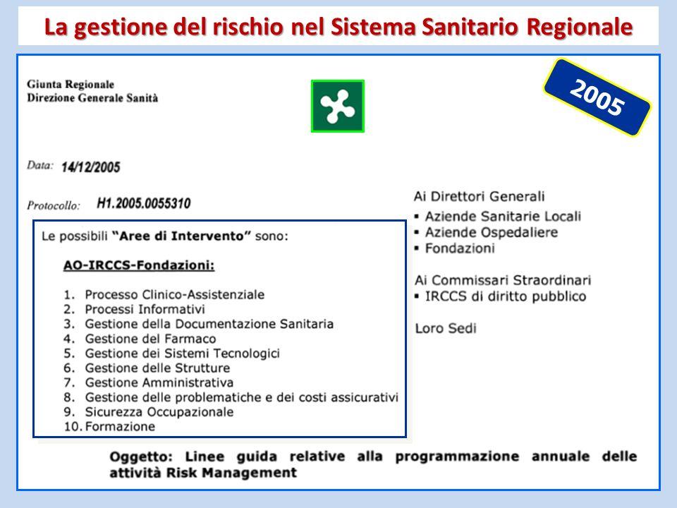 2005 La gestione del rischio nel Sistema Sanitario Regionale La gestione del rischio nel Sistema Sanitario Regionale