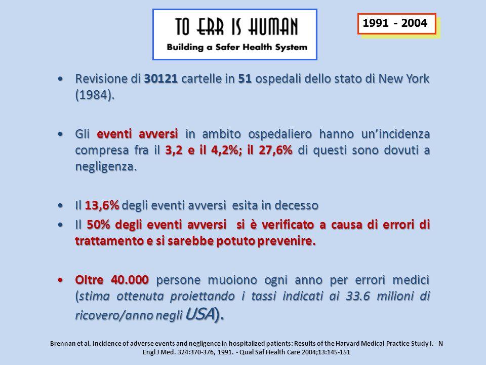 Revisione di 30121 cartelle in 51 ospedali dello stato di New York (1984).Revisione di 30121 cartelle in 51 ospedali dello stato di New York (1984). G