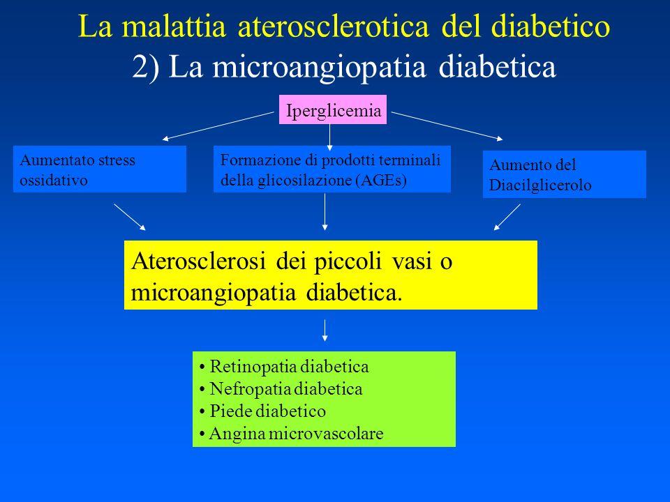 La malattia aterosclerotica del diabetico 2) La microangiopatia diabetica Aumentato stress ossidativo Formazione di prodotti terminali della glicosila