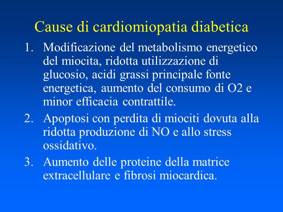 Cause di cardiomiopatia diabetica 1.Modificazione del metabolismo energetico del miocita, ridotta utilizzazione di glucosio, acidi grassi principale f