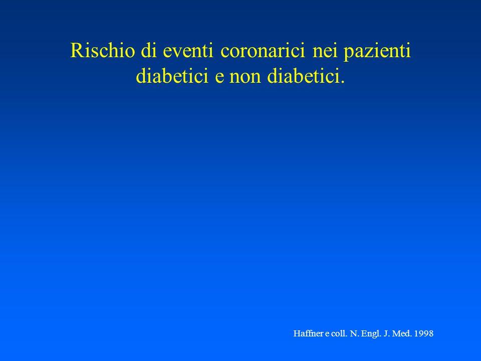 Rischio di eventi coronarici nei pazienti diabetici e non diabetici. Haffner e coll. N. Engl. J. Med. 1998