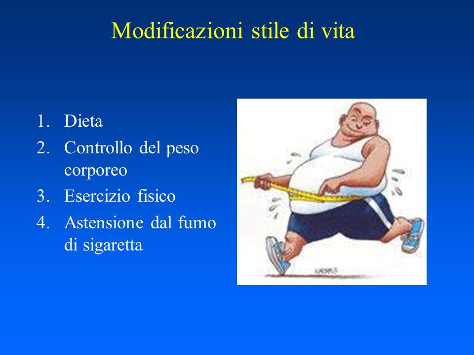 Modificazioni stile di vita 1.Dieta 2.Controllo del peso corporeo 3.Esercizio fisico 4.Astensione dal fumo di sigaretta