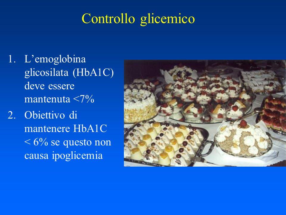 Controllo glicemico 1.Lemoglobina glicosilata (HbA1C) deve essere mantenuta <7% 2.Obiettivo di mantenere HbA1C < 6% se questo non causa ipoglicemia