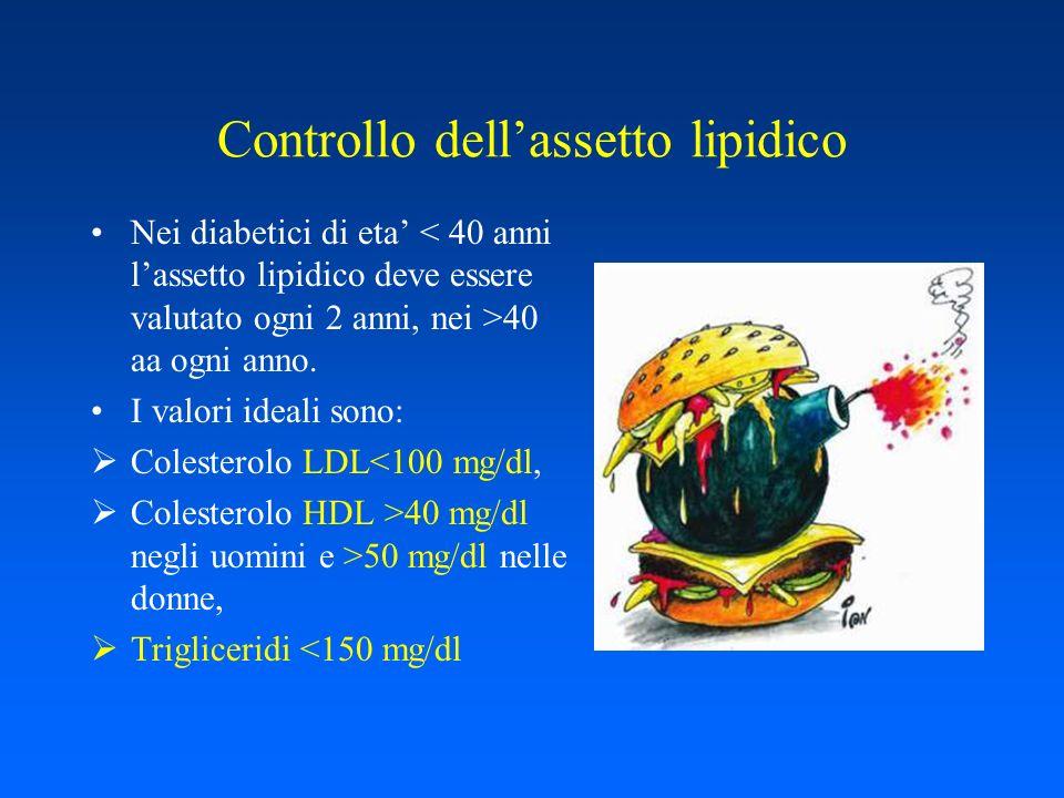 Controllo dellassetto lipidico Nei diabetici di eta 40 aa ogni anno. I valori ideali sono: Colesterolo LDL<100 mg/dl, Colesterolo HDL >40 mg/dl negli