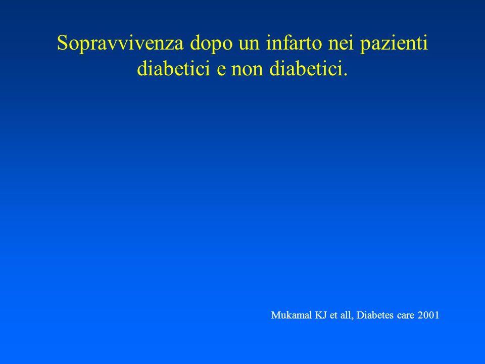 Sopravvivenza dopo un infarto nei pazienti diabetici e non diabetici. Mukamal KJ et all, Diabetes care 2001