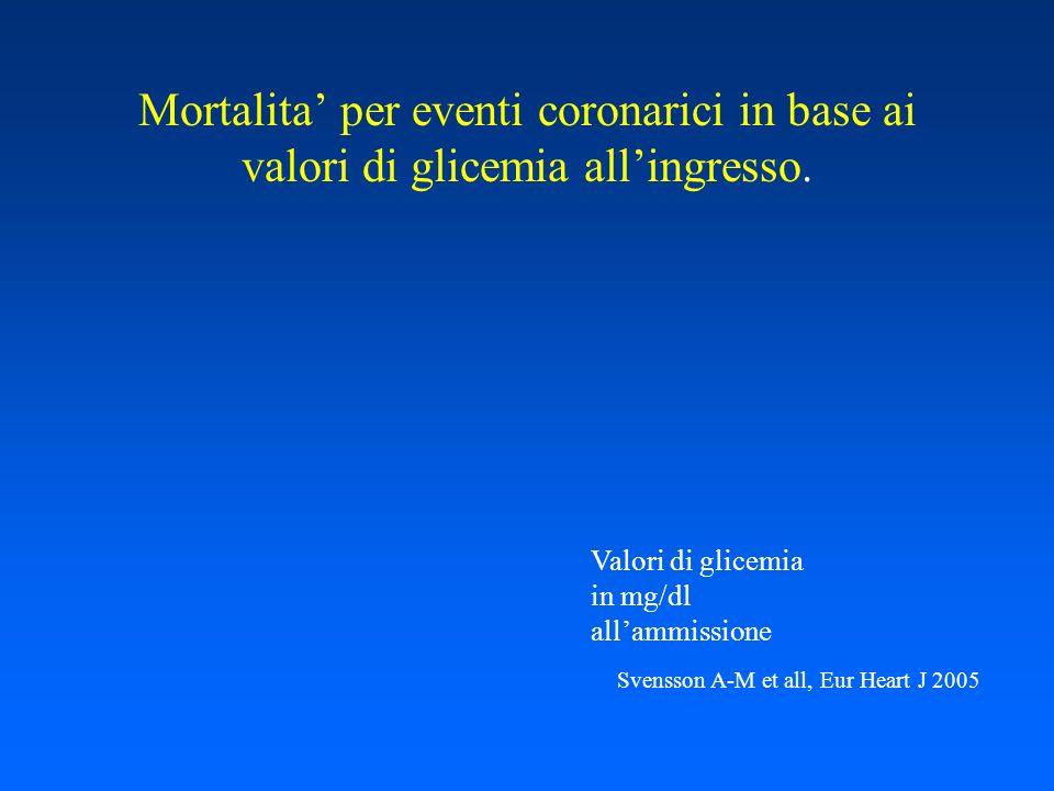 Mortalita per eventi coronarici in base ai valori di glicemia allingresso. Valori di glicemia in mg/dl allammissione Svensson A-M et all, Eur Heart J