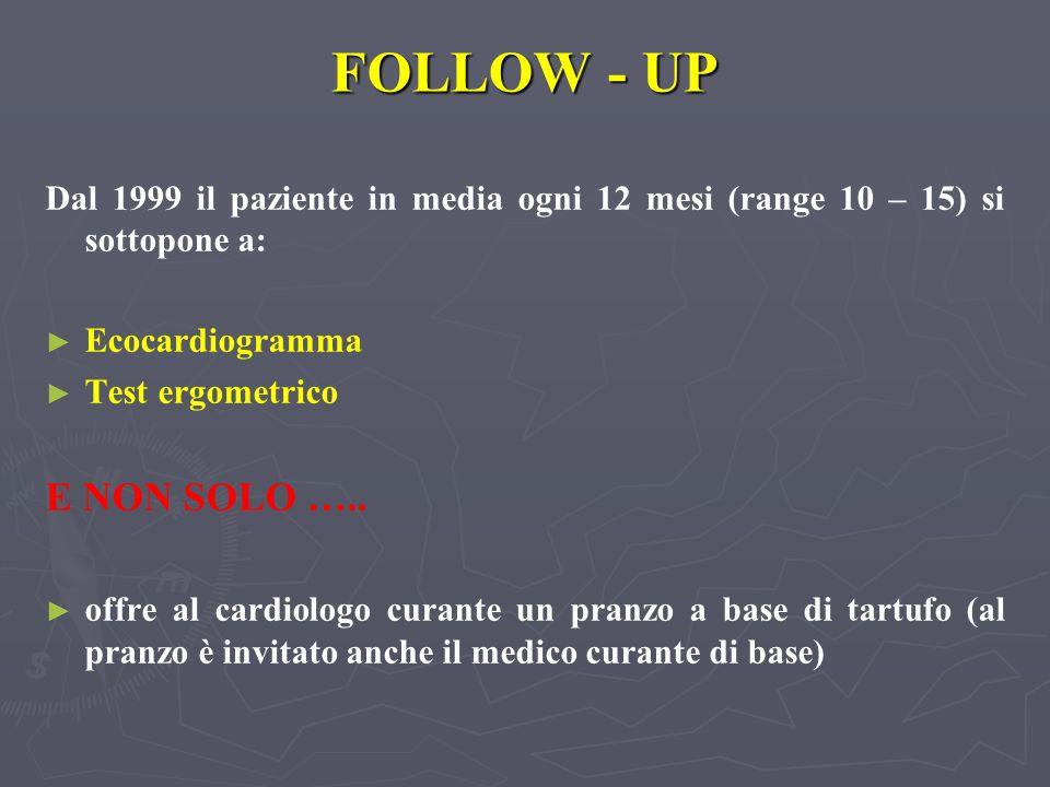 FOLLOW - UP Dal 1999 il paziente in media ogni 12 mesi (range 10 – 15) si sottopone a: Ecocardiogramma Test ergometrico E NON SOLO ….. offre al cardio