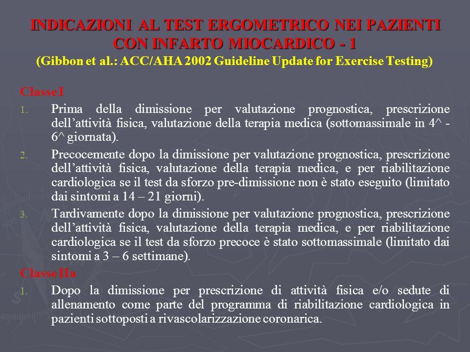 INDICAZIONI AL TEST ERGOMETRICO NEI PAZIENTI CON INFARTO MIOCARDICO - 1 INDICAZIONI AL TEST ERGOMETRICO NEI PAZIENTI CON INFARTO MIOCARDICO - 1 (Gibbo