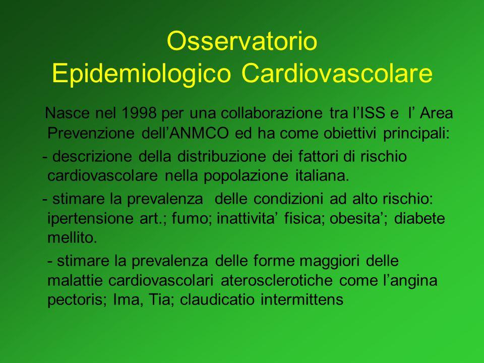 European guidelines on CVD prevention