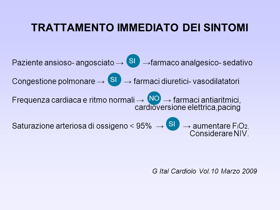 Betabloccanti Bloccano lattivazione del sistema adrenergico, riducono la FC e le resistenze periferiche, riducendo il consumo di ossigeno da parte le miocardio Bloccano lattivazione del sistema adrenergico, riducono la FC e le resistenze periferiche, riducendo il consumo di ossigeno da parte le miocardio Monitoraggio pressiorio Monitoraggio pressiorio Monitoraggio FC Monitoraggio FC