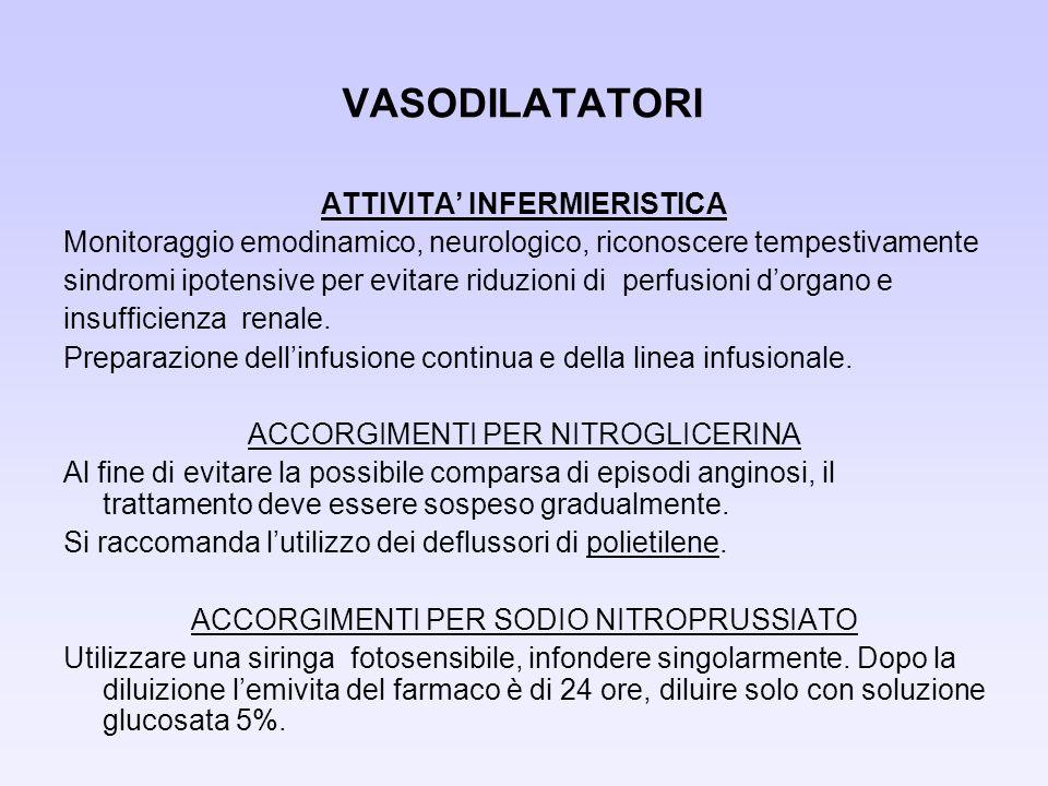 INOTROPI Indicati nella sindrome di basso indice cardiaco e di bassa portata in presenza di segni di ipoperfusione periferica e/o congestione nonostante il trattamento con diuretici e vasodilatatori.