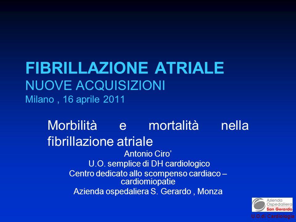 U.O.di Cardiologia FIBRILLAZIONE ATRIALE NUOVE ACQUISIZIONI Milano, 16 aprile 2011 Morbilità e mortalità nella fibrillazione atriale Antonio Ciro U.O.