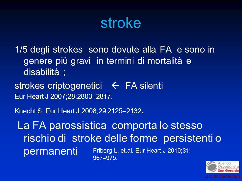 U.O.di Cardiologia stroke 1/5 degli strokes sono dovute alla FA e sono in genere più gravi in termini di mortalità e disabilità ; strokes criptogenetici FA silenti Eur Heart J 2007;28:2803–2817.