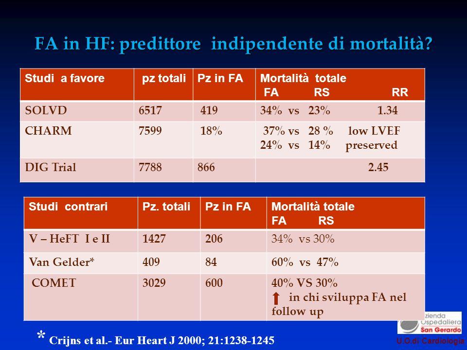 U.O.di Cardiologia FA in HF: predittore indipendente di mortalità.