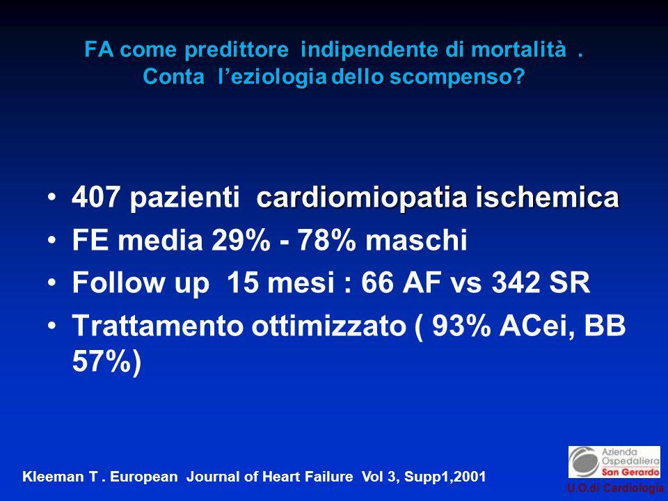 U.O.di Cardiologia FA come predittore indipendente di mortalità.