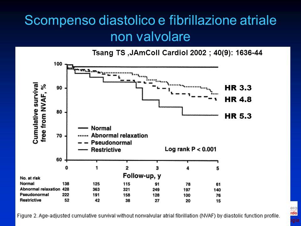 U.O.di Cardiologia Scompenso diastolico e fibrillazione atriale non valvolare HR 3.3 HR 4.8 HR 5.3 Tsang TS,JAmColl Cardiol 2002 ; 40(9): 1636-44