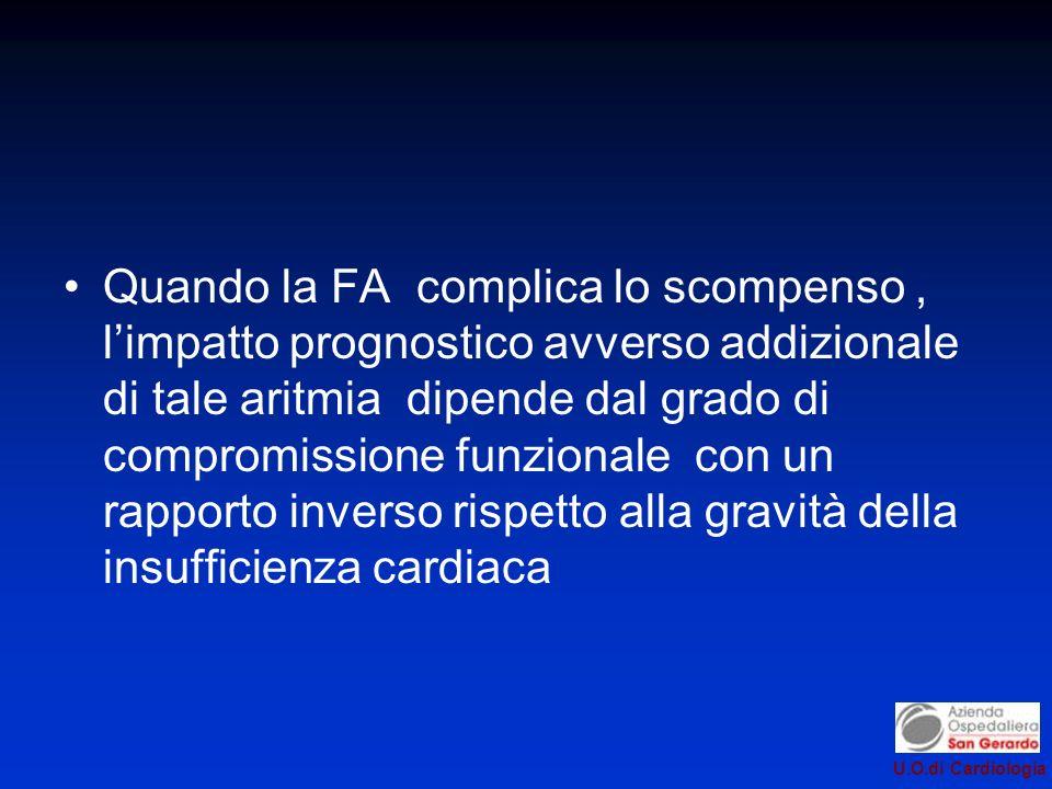U.O.di Cardiologia Quando la FA complica lo scompenso, limpatto prognostico avverso addizionale di tale aritmia dipende dal grado di compromissione funzionale con un rapporto inverso rispetto alla gravità della insufficienza cardiaca