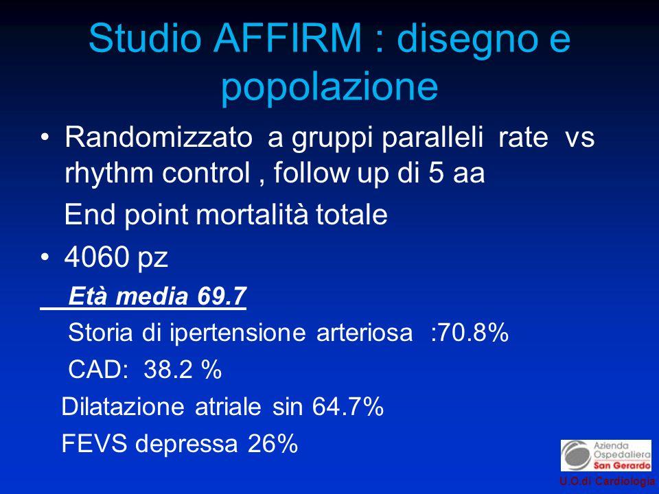 U.O.di Cardiologia Studio AFFIRM : disegno e popolazione Randomizzato a gruppi paralleli rate vs rhythm control, follow up di 5 aa End point mortalità totale 4060 pz Età media 69.7 Storia di ipertensione arteriosa :70.8% CAD: 38.2 % Dilatazione atriale sin 64.7% FEVS depressa 26%
