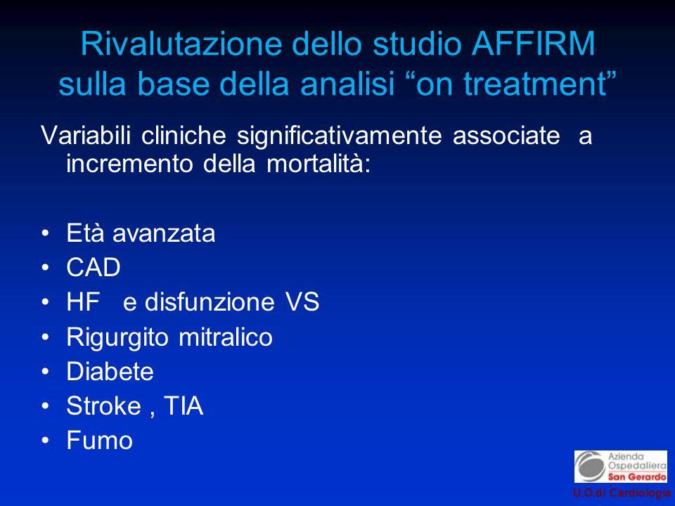 U.O.di Cardiologia Rivalutazione dello studio AFFIRM sulla base della analisi on treatment Variabili cliniche significativamente associate a incremento della mortalità: Età avanzata CAD HF e disfunzione VS Rigurgito mitralico Diabete Stroke, TIA Fumo