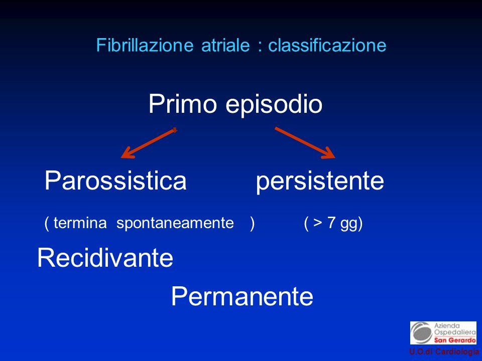 U.O.di Cardiologia Fibrillazione atriale : classificazione Primo episodio Parossistica persistente ( termina spontaneamente ) ( > 7 gg) Recidivante Permanente