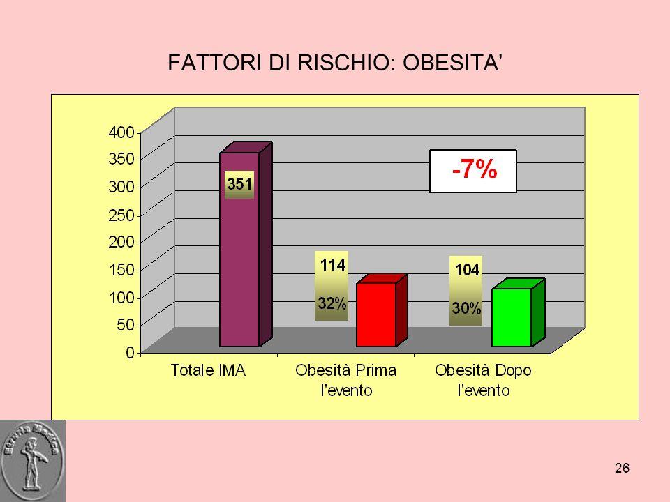 26 FATTORI DI RISCHIO: OBESITA